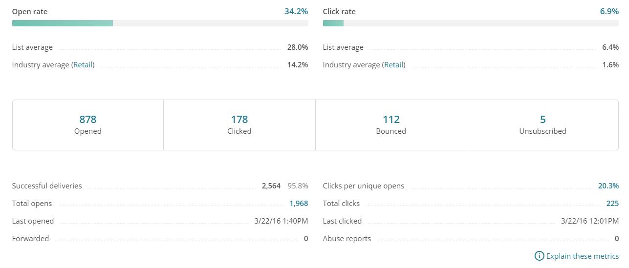 Ukážka časti reportu nástroja MailChimp Zdroj: MailChimp