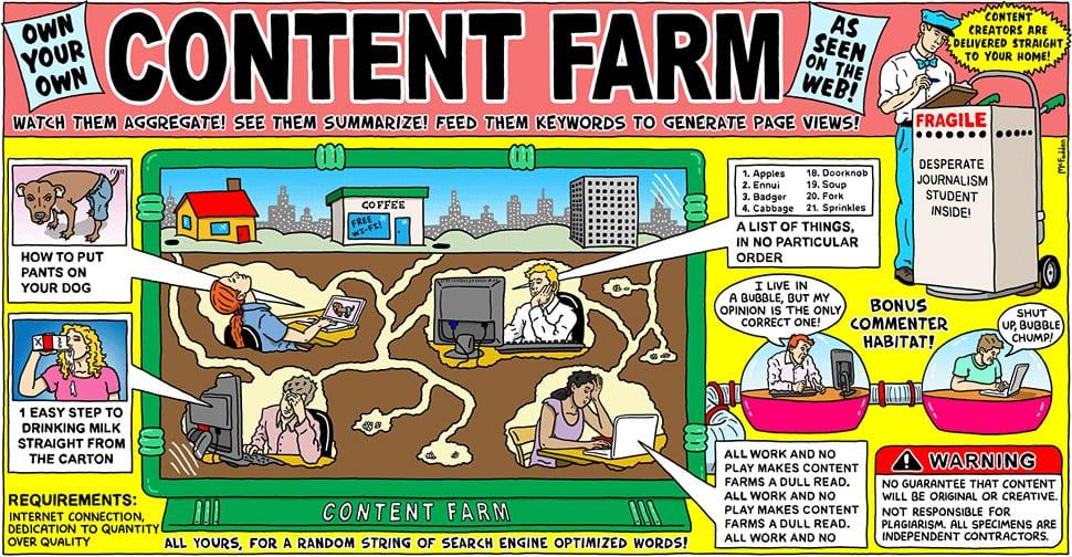 Contentová farma