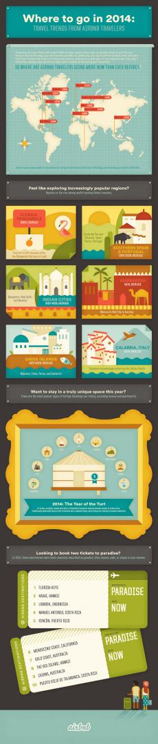 Ukážka infografiky