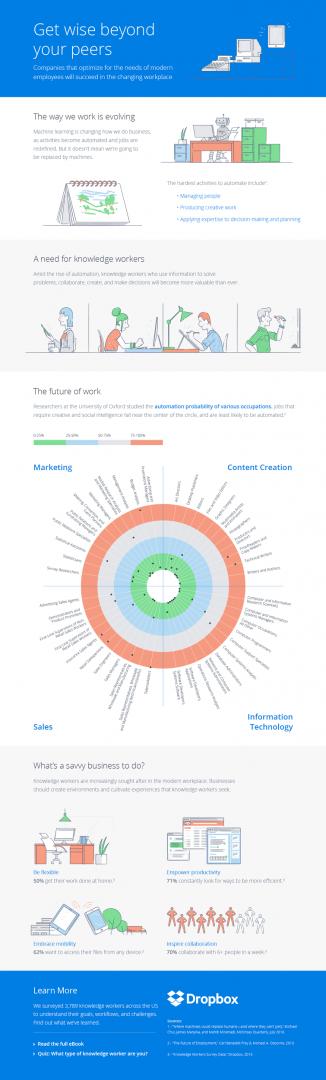 Ukazka infografiky