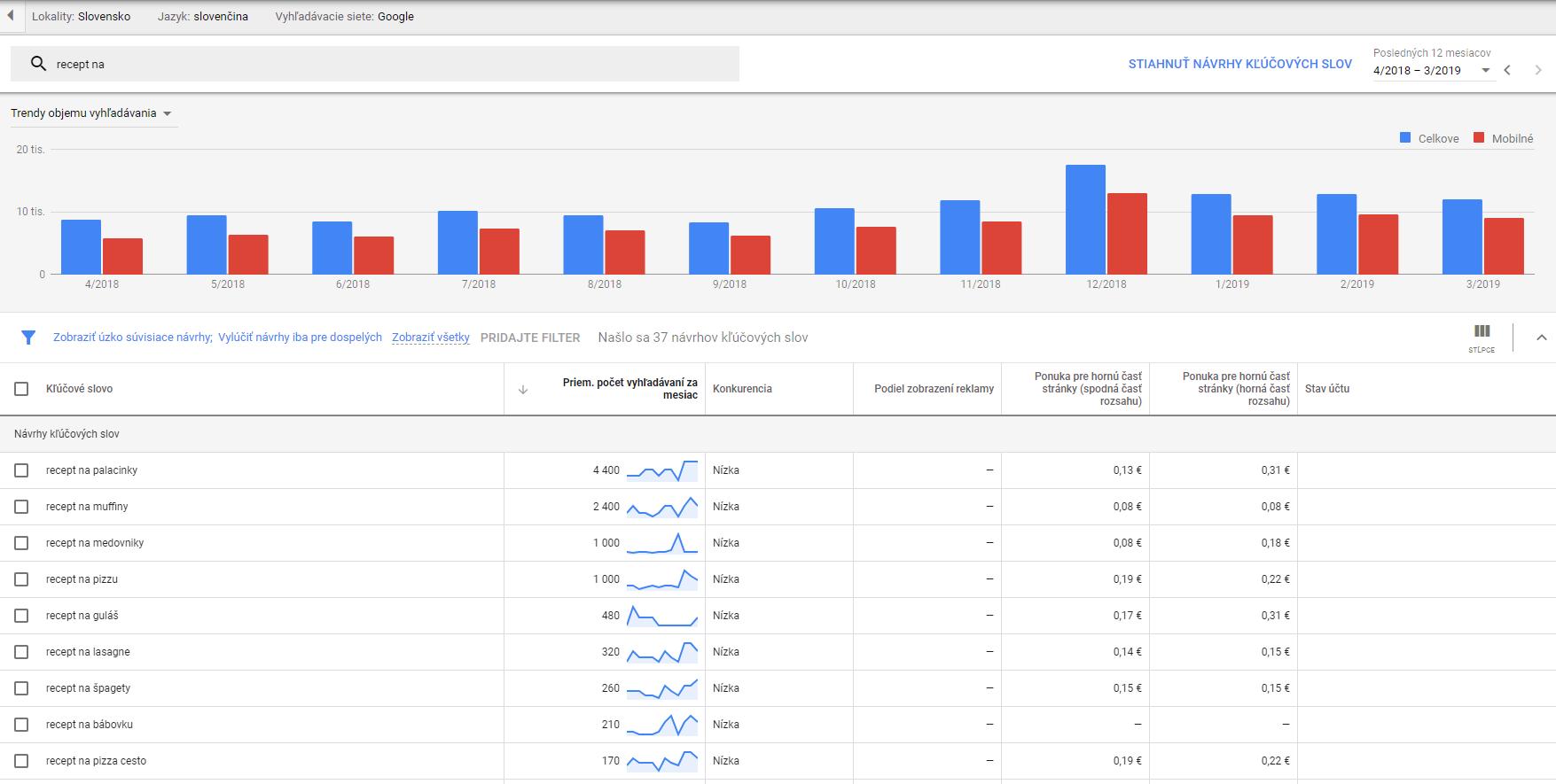 Ukazka-nastroj-google-keywords-planner-ContentFruiter
