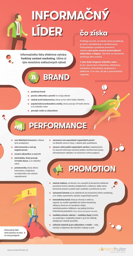 Infografika popisujúca ako sa stať informačným lídrom